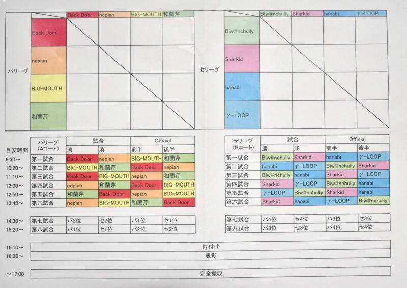 和蘭芹CUPの対戦表